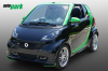 SMART FORTWO-2015
